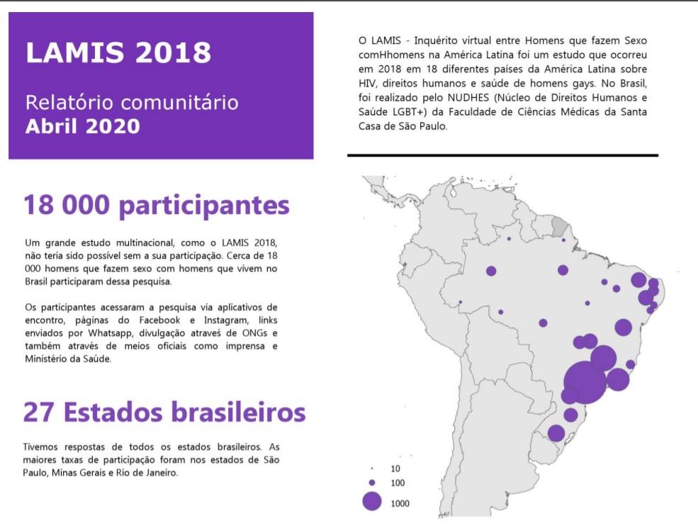Pesquisa conclui conhecimento de brasileiros sobre prevenção combinada