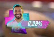 Com 0,29%, Gilberto tem a menor porcentagem de votos da história do BBB - Reprodução